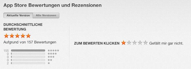 App-Store Bewertungen